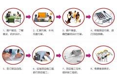 公司服务流程